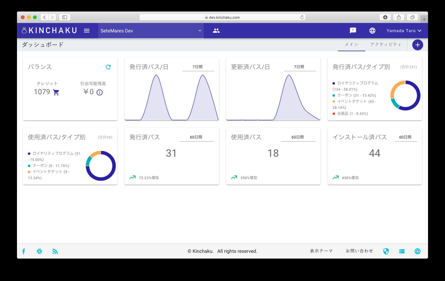 kinchakuのデータ解析部分の画面キャプチャ